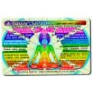 Original Wallet Cards Rainbow of Chakra Centers