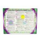 Aromatherapy Laminated Charts Arom\/Ess Oil by Remedies #1 each