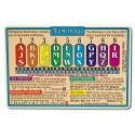 Wallet Cards Numerology
