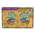 Wallet Cards Zone Reflex Therapy Hand