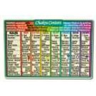 Wallet Cards Chakra Centers